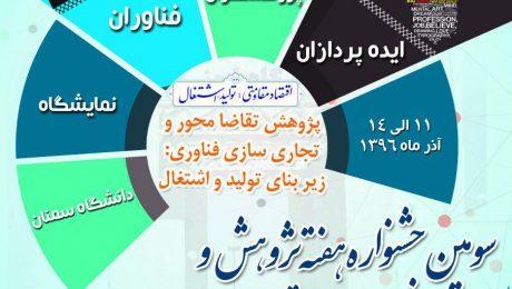سومین جشنواره هفته پژوهش و فناوری استان سمنان